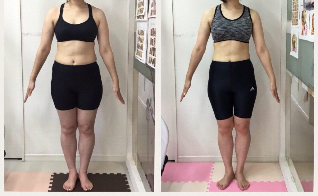 太もものシェイプアップ、小尻、美尻をつくるトレーニング