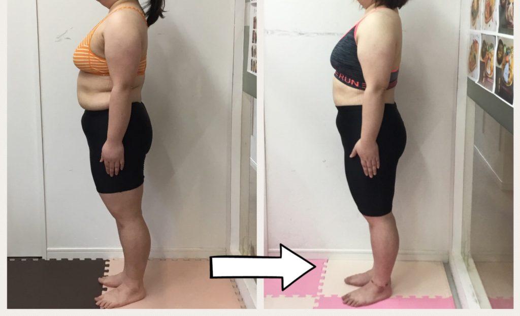 ダイエット成功のビフォーアフター。仙台の女性専用パーソナルトレーニングジムはリアル健康式ダイエット